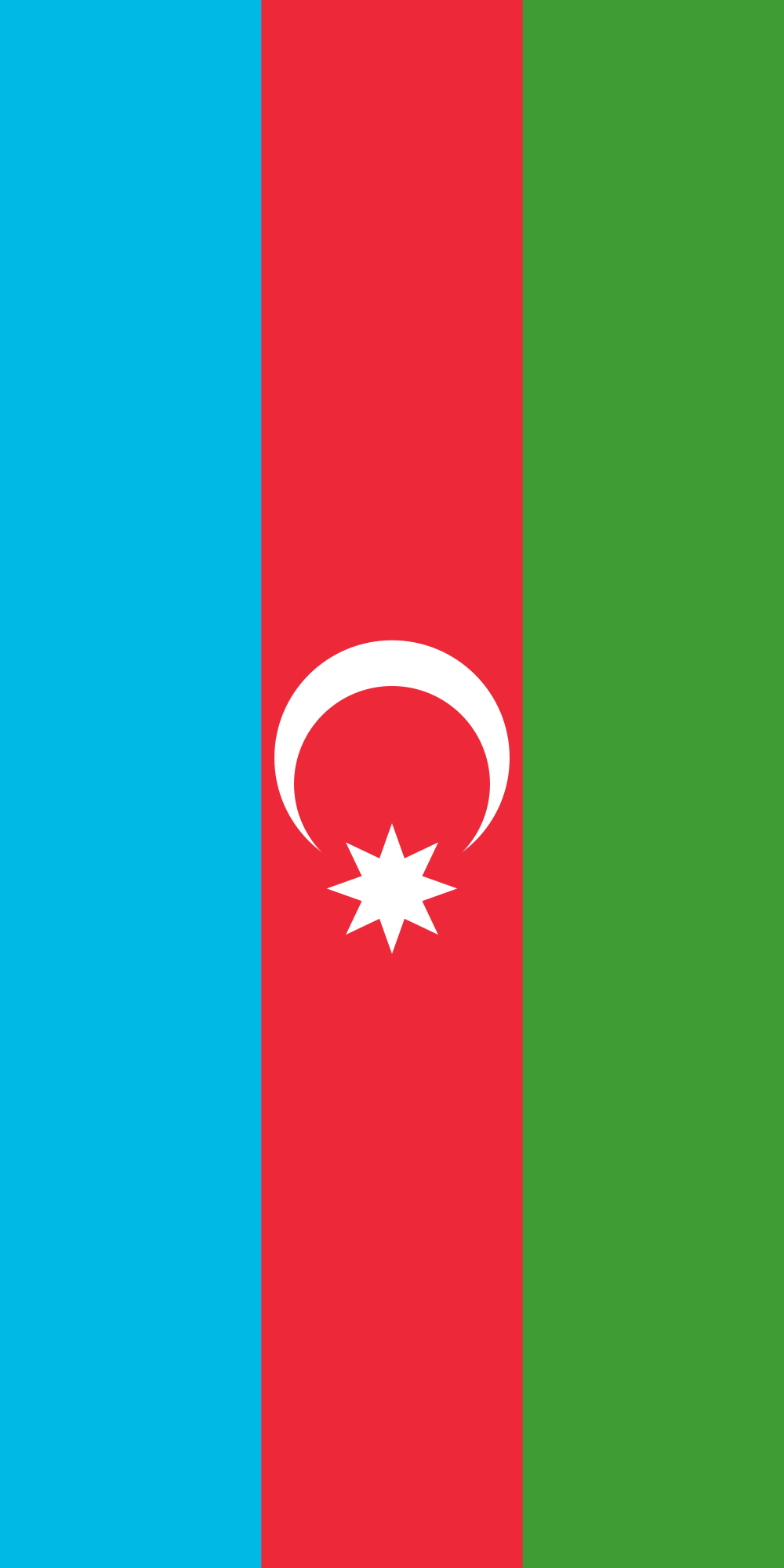 Country Profile Azerbaijan