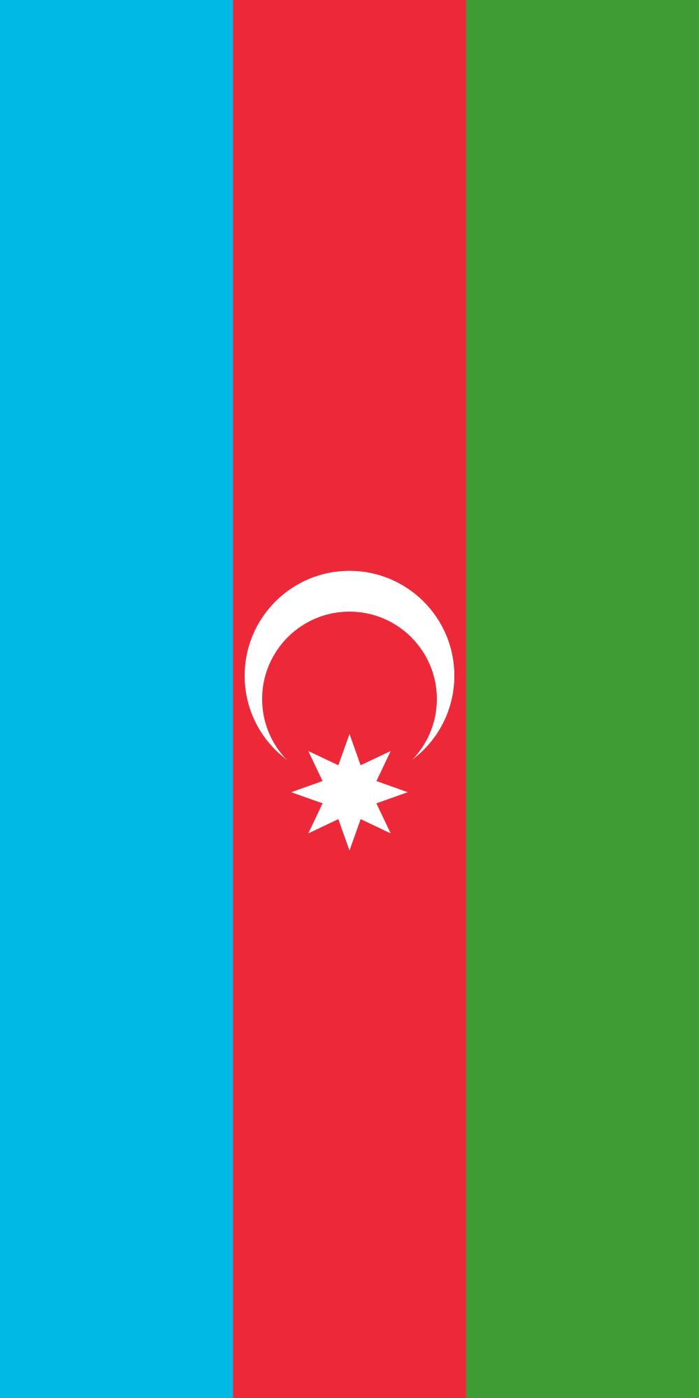 Country Profile Azerbaijan